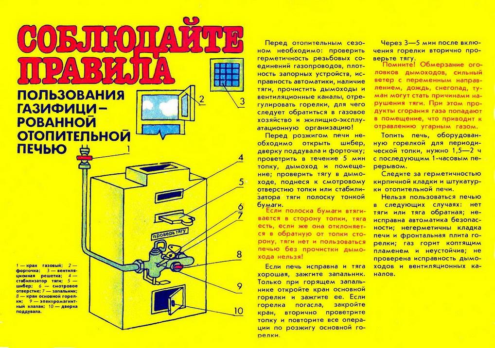 Инструкция пользования газовыми плитами